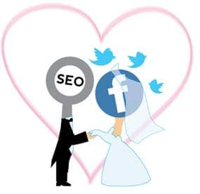 A Marriage between Social Media and SEO – An Important Partnership for a Brand